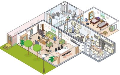 hogar virtual